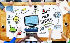 What Makes A Successful Hotel Website?