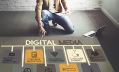How Can You Generate More Digital Media Coverage For Your Boutique Hotel?